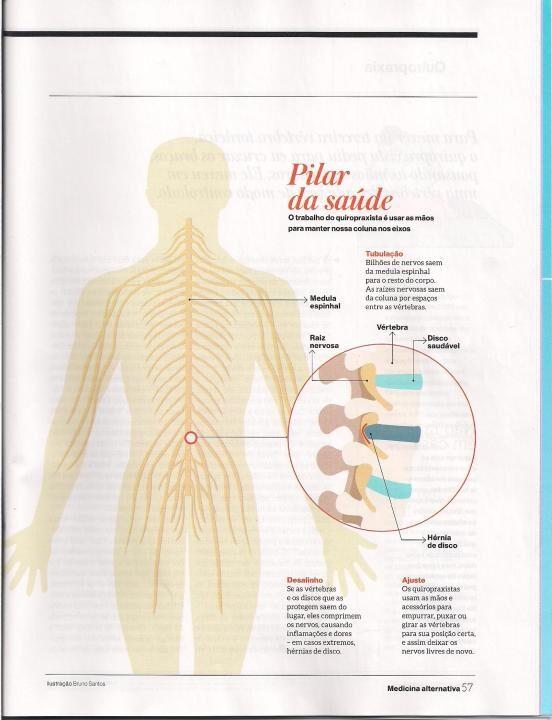 Revista Super Interessante - Matéria Sobre Quiropraxia Com O Dr. Fabio Motta - quarta pagina